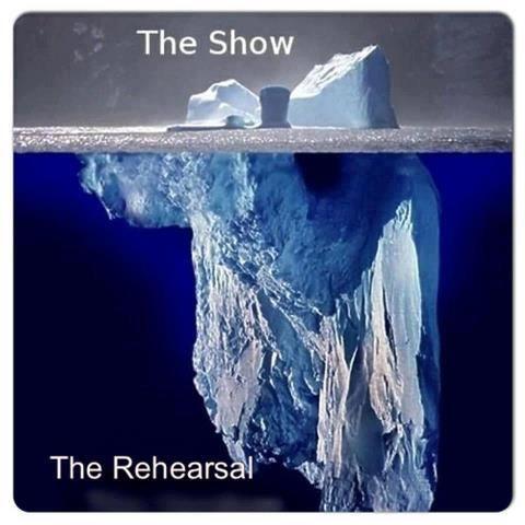 Practice vs. Performance